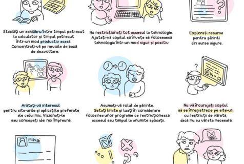 Nouă metode prin care îi putem proteja pe cei mici în mediul online